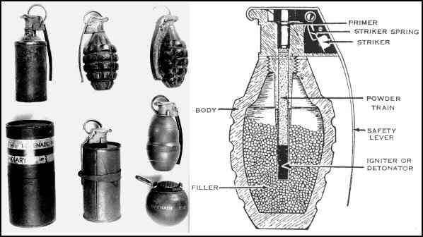 Parts Of A Ww1 Hand Grenade Ww1 Hand Grenade Explosing