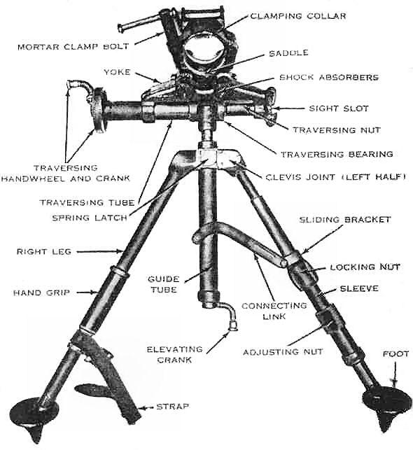 M19 60mm mortar for Nord gear motor 3d model
