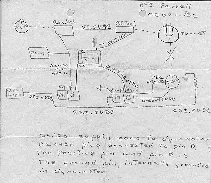 gunnery school, Wiring diagram